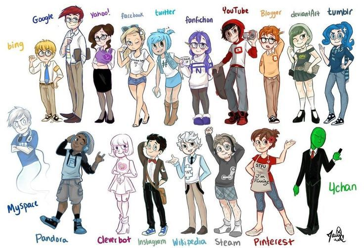 Personifications of social media sites