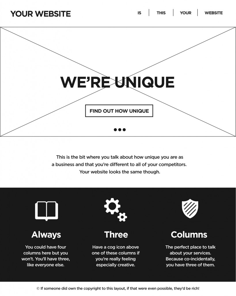 All websites look the same - Web Designer, Dave Ellis