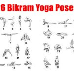 Three years of Bikram yoga